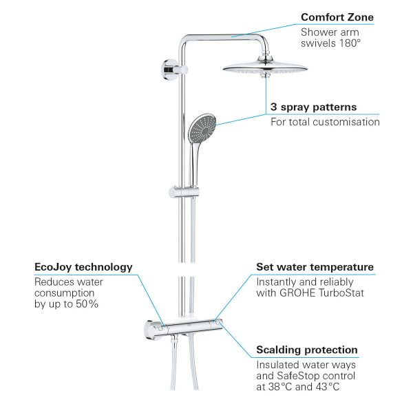 Grohe Vitalio Joy System 260 Shower with Thermostat & Easy Reach Tray